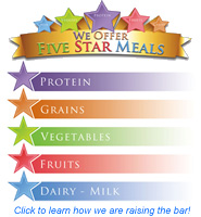 Five Star Meals - Proteins, Grains, Fruit, Vegetables, Dairy & Milk. Click for more...